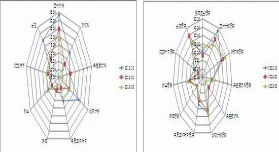 蛇折纸步骤图解法