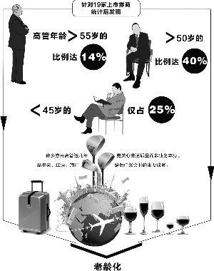张常春/制图