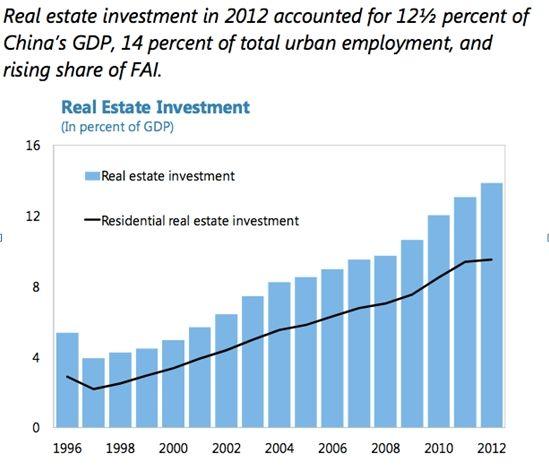 gdp中投资_GDP中的投资是什么意思