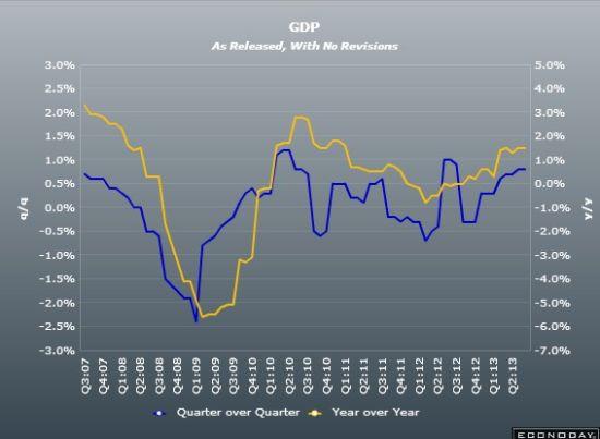 英国一季度gdp增长_英国第四季度GDP增长放缓,2014全年增速创七年最高