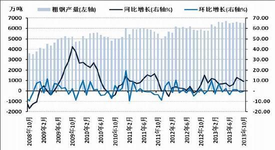 北京中期:供需疲弱难改沪螺纹仍需反复