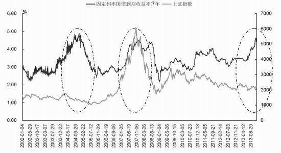 五矿期货:下跌周期尚未结束 股指不破不立|五矿