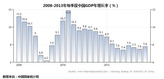 外国人评论中国gdp增长_2020年中国GDP第三季度经济增长4.9 IMF 今年中国GDP或达美73 外国网友评论