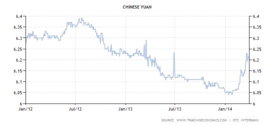 人民币汇率暴跌中国企业该怎么办