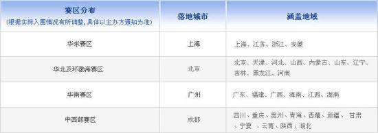 环亚ag平台官方入口 3