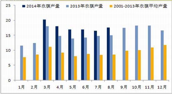 金石镇经济gdp_金石期货 利多因素逐渐减弱 焦炭进入下行周期