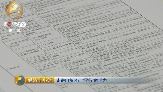 2013年9月30日 上海自贸区公布了2013版负面清单 一起也是国家首份负面清单