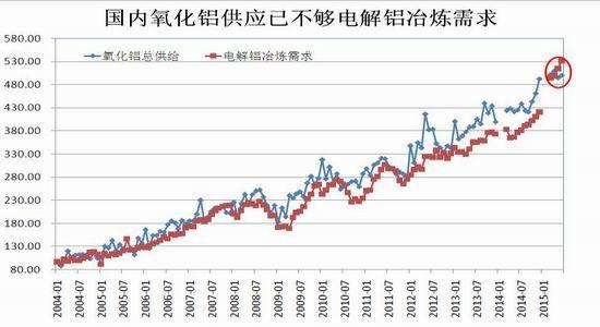 瑞达期货(月报):产量依旧不减