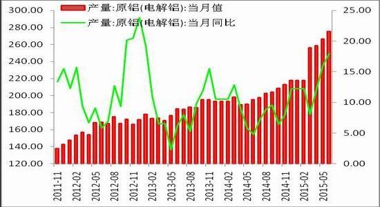 长江期货(周报):铝价空头对待