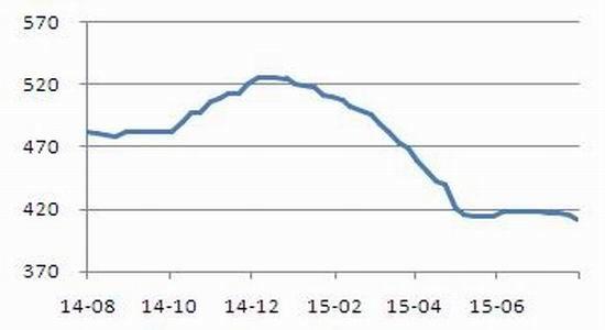 鲁证期货(周报):天气影响煤耗