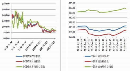 gdp与国民经济总量的关系_gdp与国际收支的关系
