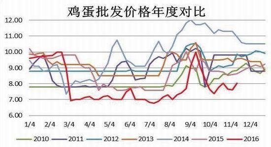 方正人口_控不住的人口 北京上海人口还有增长空间么