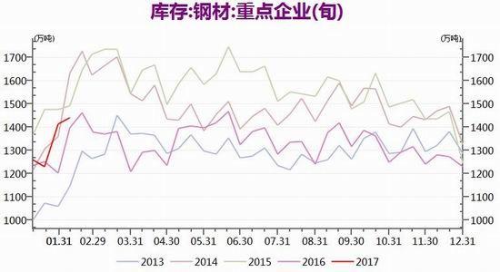 中航期货:煤炭强势拉动