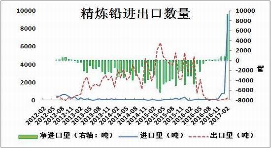 方正中期:淡季制约影响