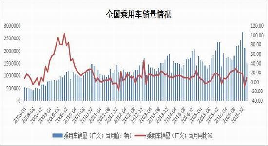 宝城期货:锌市供应偏紧