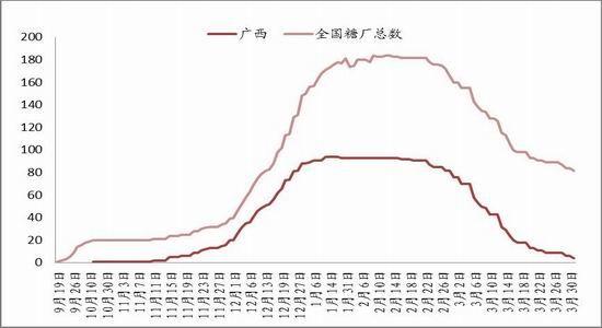 浙商期货:利空基本消化