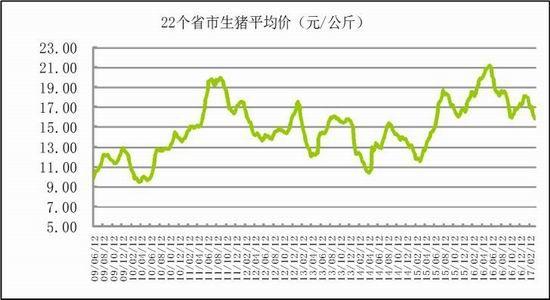广州期货:南美丰产升温