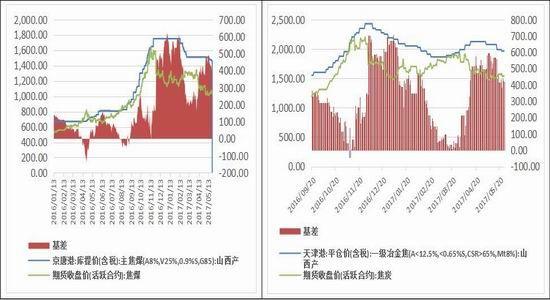 广州期货:螺纹震荡上移