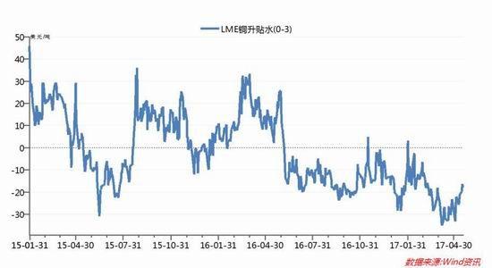 广州期货:宏观面压制下