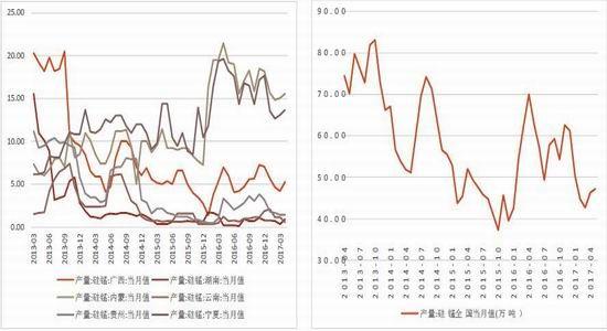 方正中期:硅铁价格坚挺