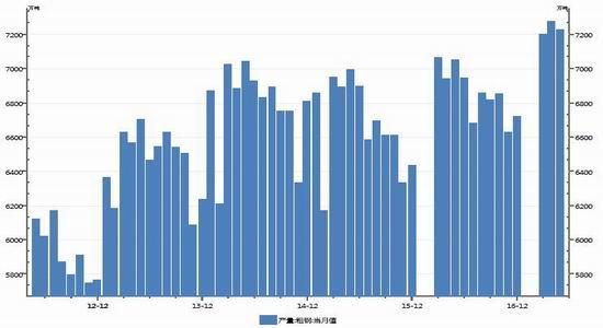 中州期货:期现基差收敛