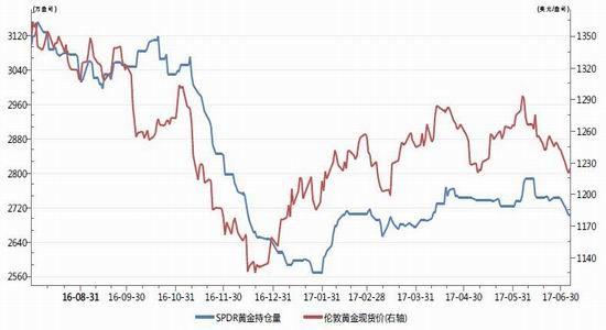 华闻期货:市场避险情绪