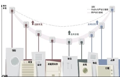 顺德房屋设计平面图