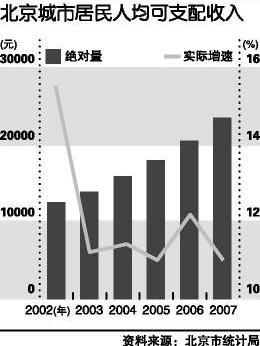 人均gdp7000美元什么意思_南昌人均GDP超1万美元 达中等偏上国家水平