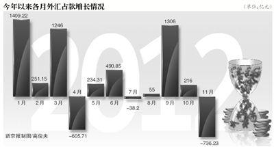11月经济数据 新浪_盛松成 七八月份的经济数据很关键