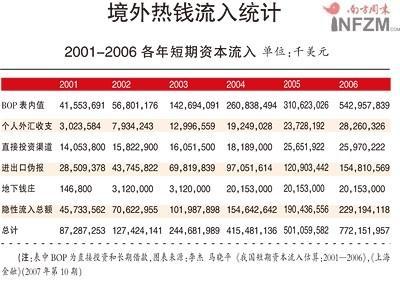 深圳地下钱庄:野火春风的奥秘