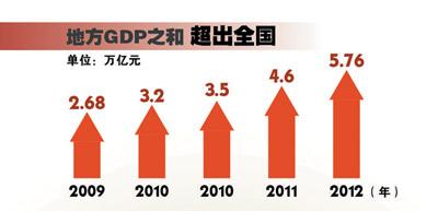 根据初步核算2021年全省经济总量_2021年日历图片