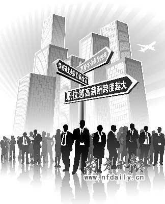 珠三角薪酬调查报告发布 销售研发类薪酬高(图