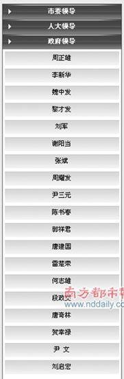 湖南一个县级市政府有21位领导 众网友围观(图)