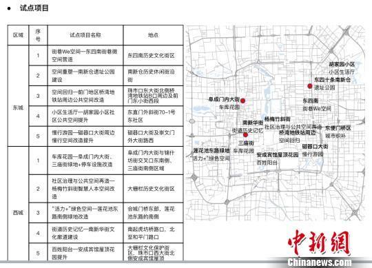 北京试点10个公共空间改造项目 改善居民宜居环境