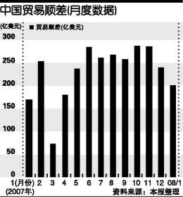 中美贸易额数据_2%:1月中美双边贸易减速