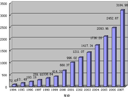 范冰冰交税6亿_个人收入多少交税