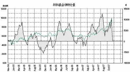 原油再度挑战100美元周边市场疲弱缺乏信心(4)