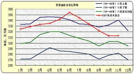 投资报告:燃料油期现补涨强中显弱