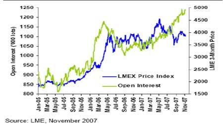 市场研究:期铝成本价提升总体仍处于筑底阶段