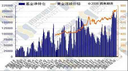 LME金属市场节后大涨带动国内铜价强劲反弹(3)