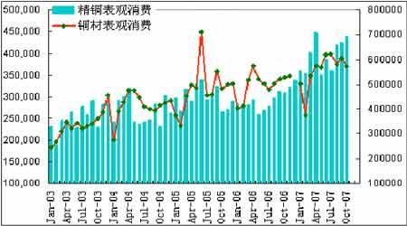 年度报告:供需紧缺格局趋缓铜价高位震荡延续