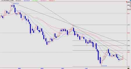 大华期货:伦锌上涨为主沪锌维持强势