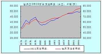 美国二 一八经济总量_美国经济大危机