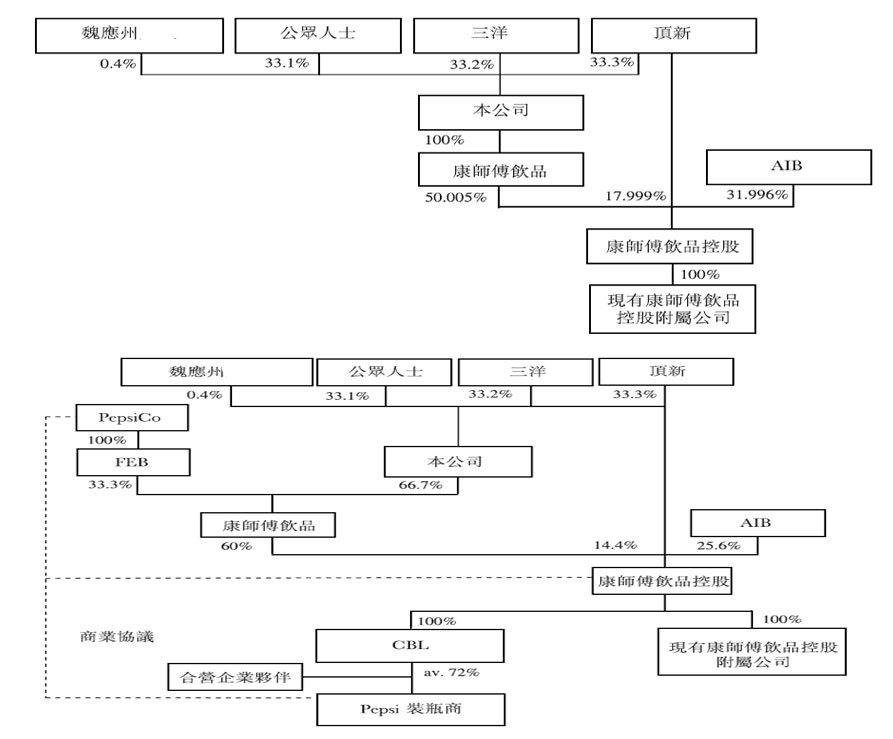 汇源dc直流转换器电路图