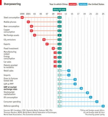 二零一八年中国经济总量_水柔二零一八年照片
