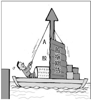 股指期货今日起航_焦点透视_新浪财经_新浪网
