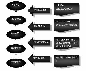 诺安股票证券投资基金招募说明书(更新)摘要_