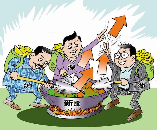 7成炒新资金来自沪深浙 飞天诚信股价直逼茅台图片