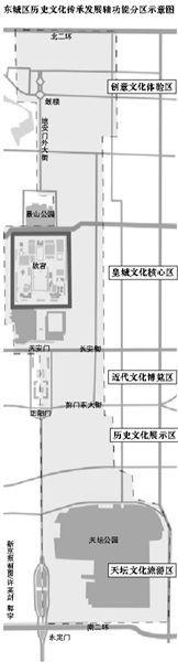 北京将打造文化中轴线 铛铛车有望开到永定门