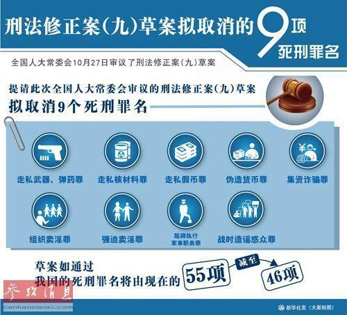 中国过去10年执行死刑人数锐减 去年2400人领死